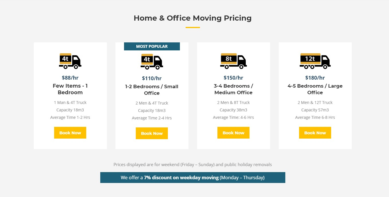 Catnapweb Easy Peasy Removals Website Clear and Transparent Pricing